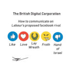 labour antisemitism